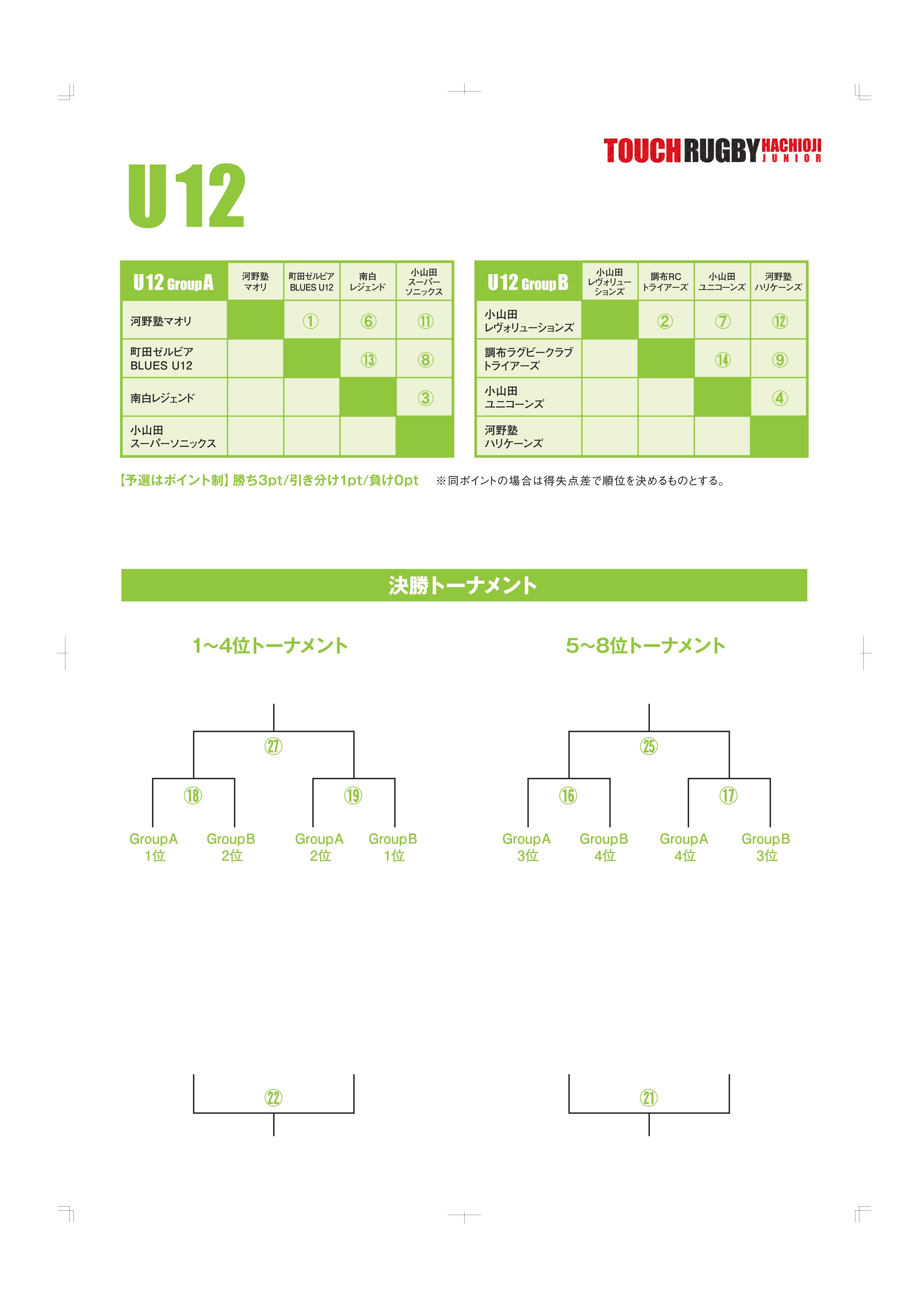 2020_Match table_U12_page-0001